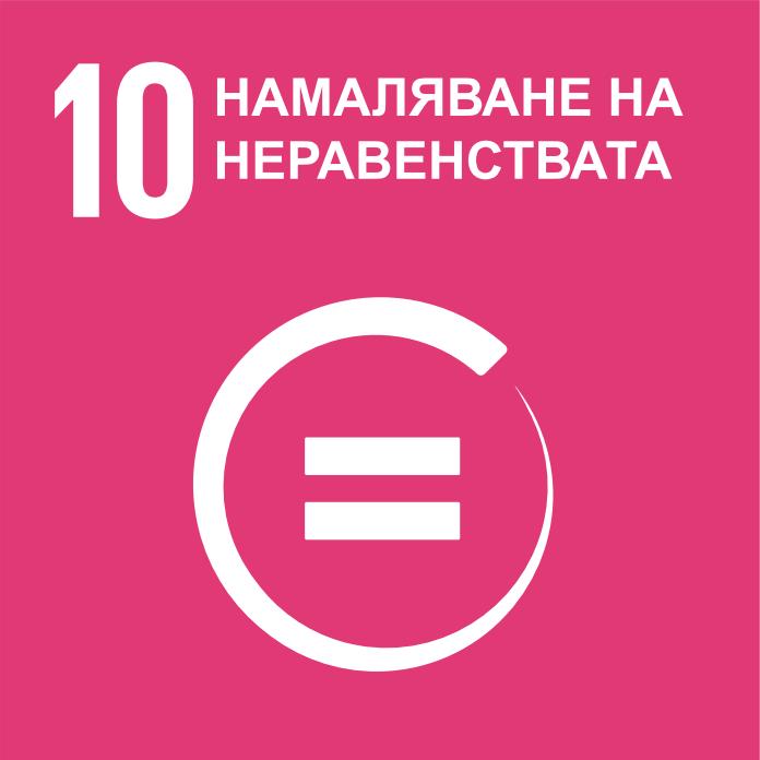 SDG 10 - Quiz