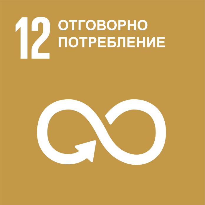 SDG 12 - Quiz
