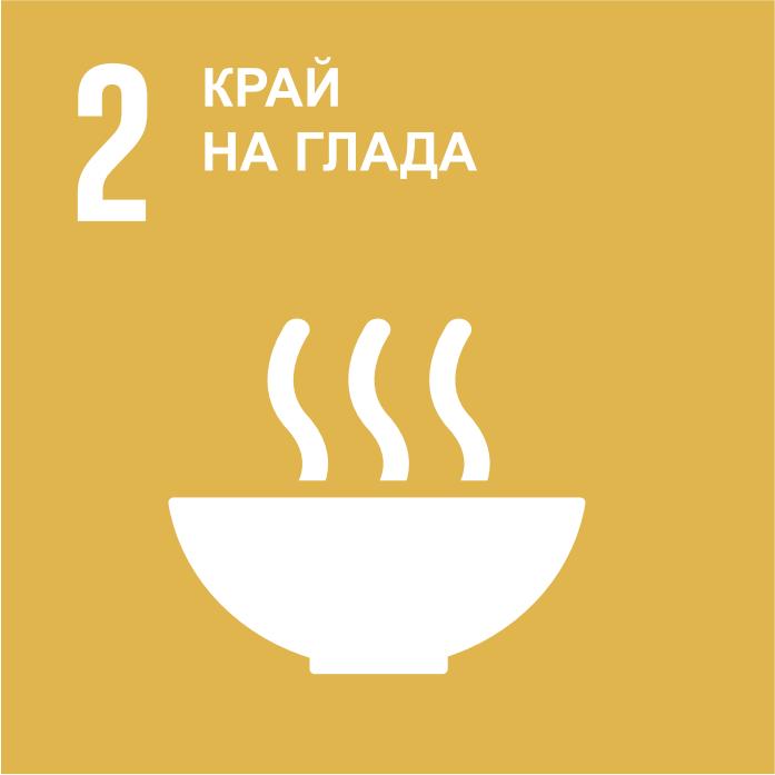 SDG 2 - Quiz