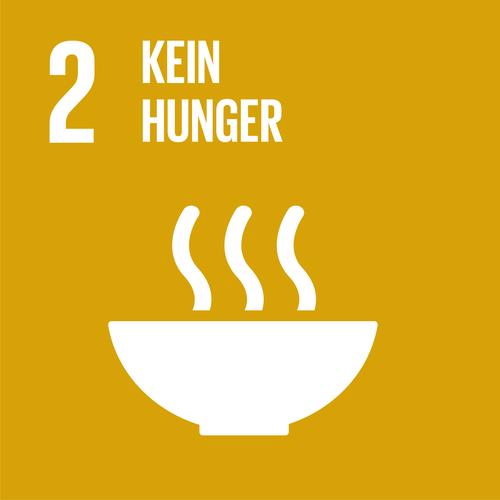 SDG 2 - Quiz (Wird bald erstellt!)