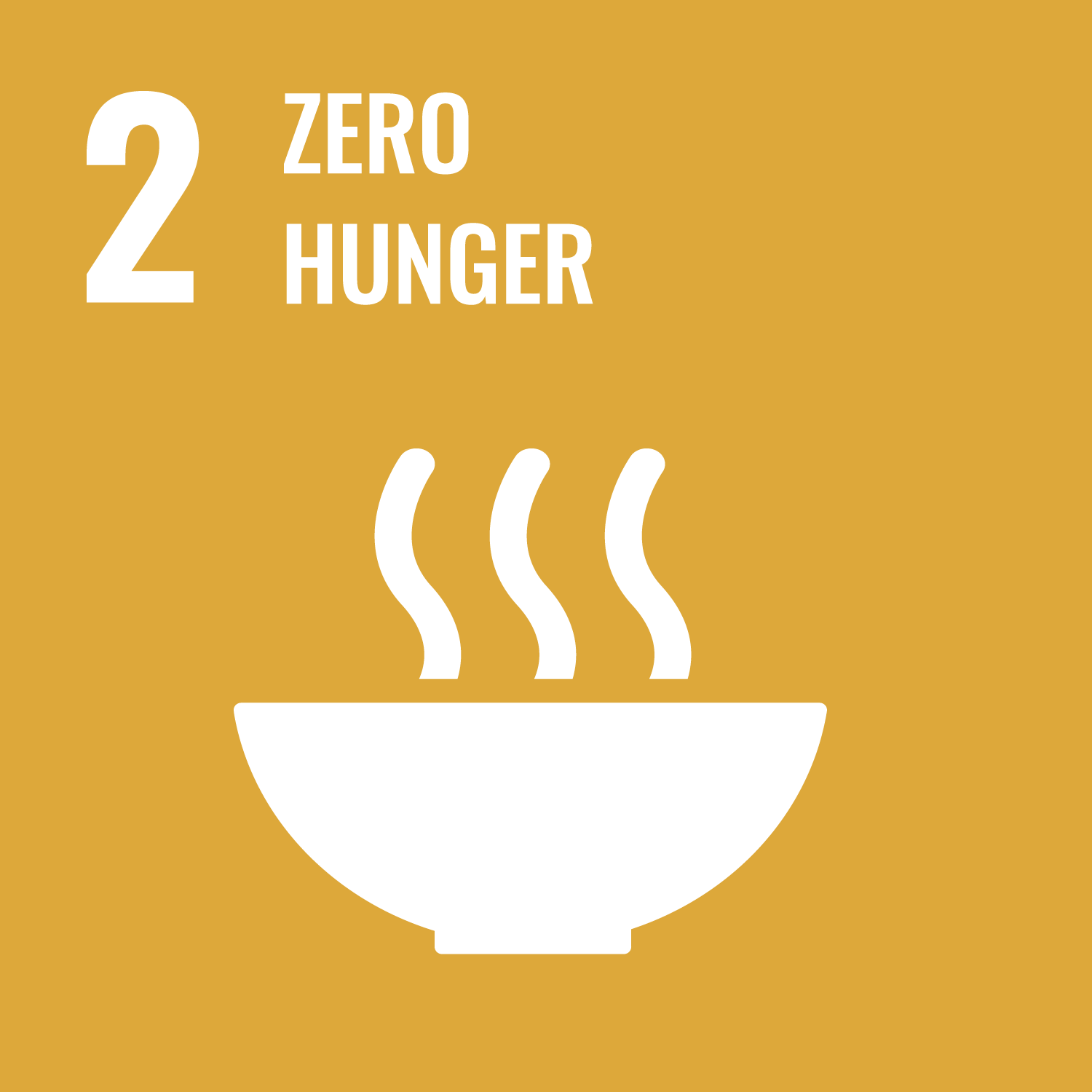 SDG 2 - Quiz (Coming soon!)