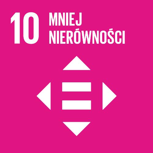 SDG 10 - Quiz (Wkrótce!)
