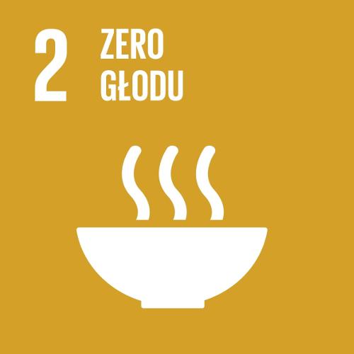 SDG 2 - Quiz (Wkrótce!)