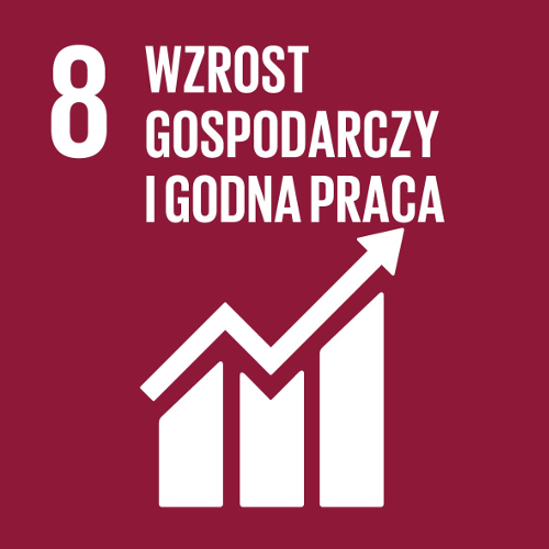 SDG 8 - Quiz (Wkrótce!)
